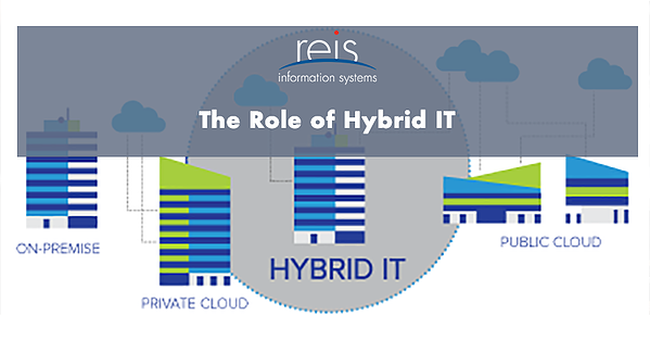 role of hybrid IT